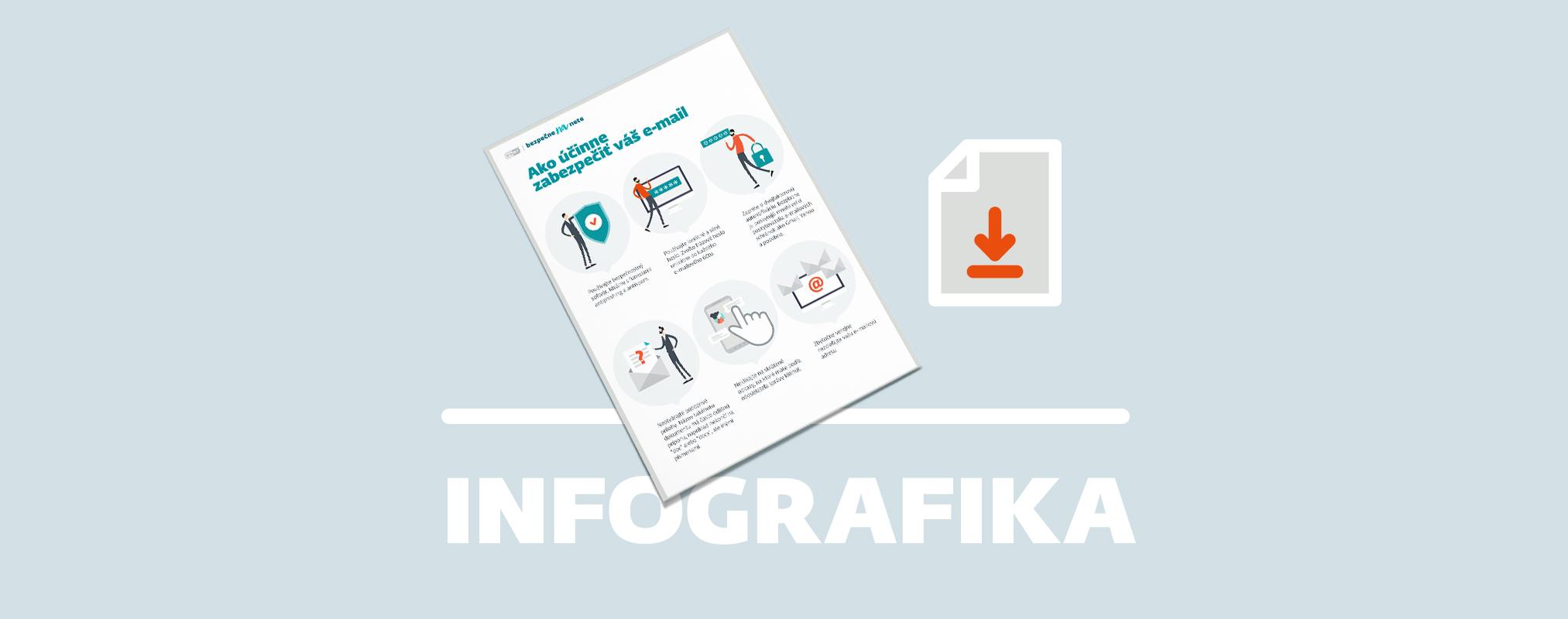Ako účinne zabezpečiť e-mailovú schránku infografika