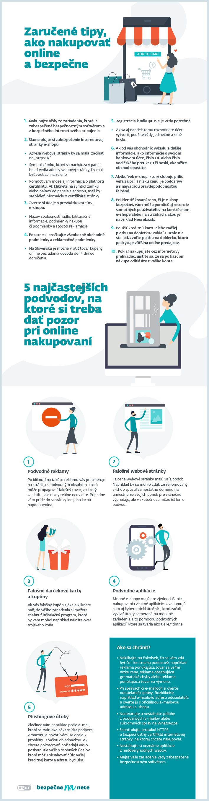 Infografika Bezpečné online nakupovanie
