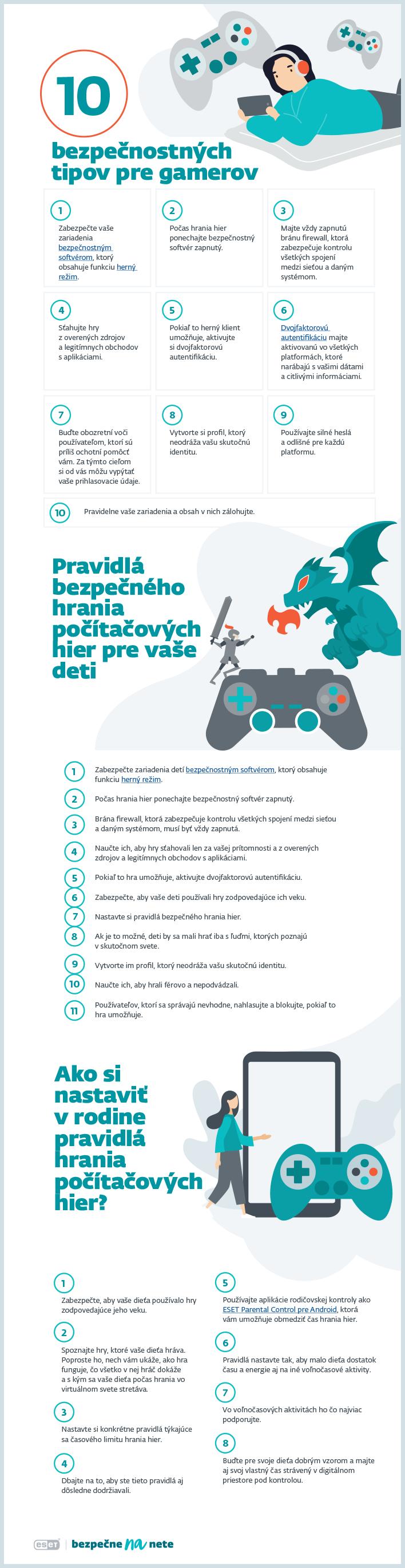 infografika online hry