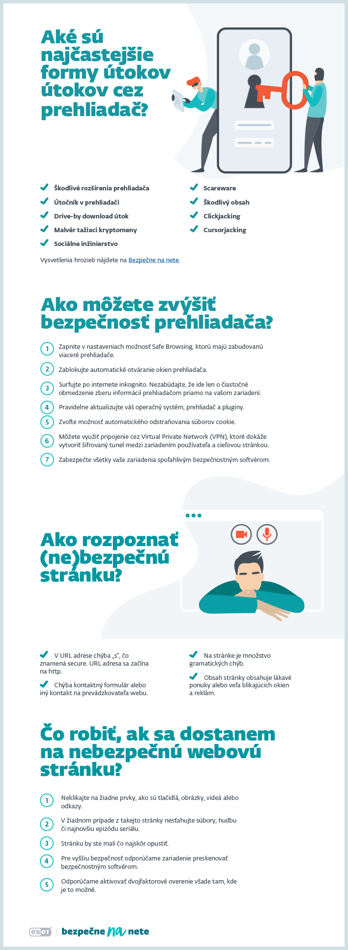 infografika bezpecnost prehliadaca